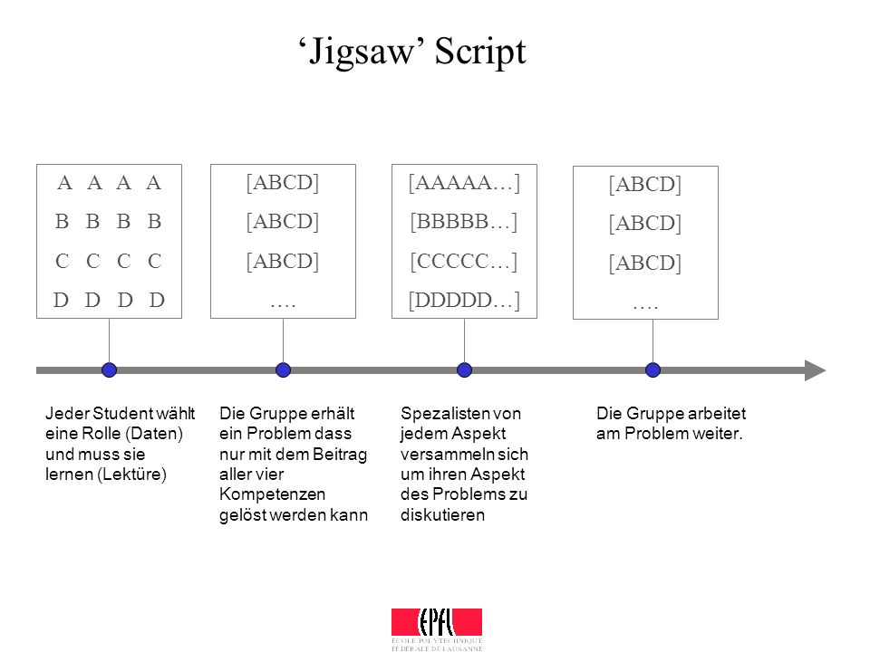 'Jigsaw' Script A A A A B B B B C C C C D D D D [ABCD] …. [AAAAA…]